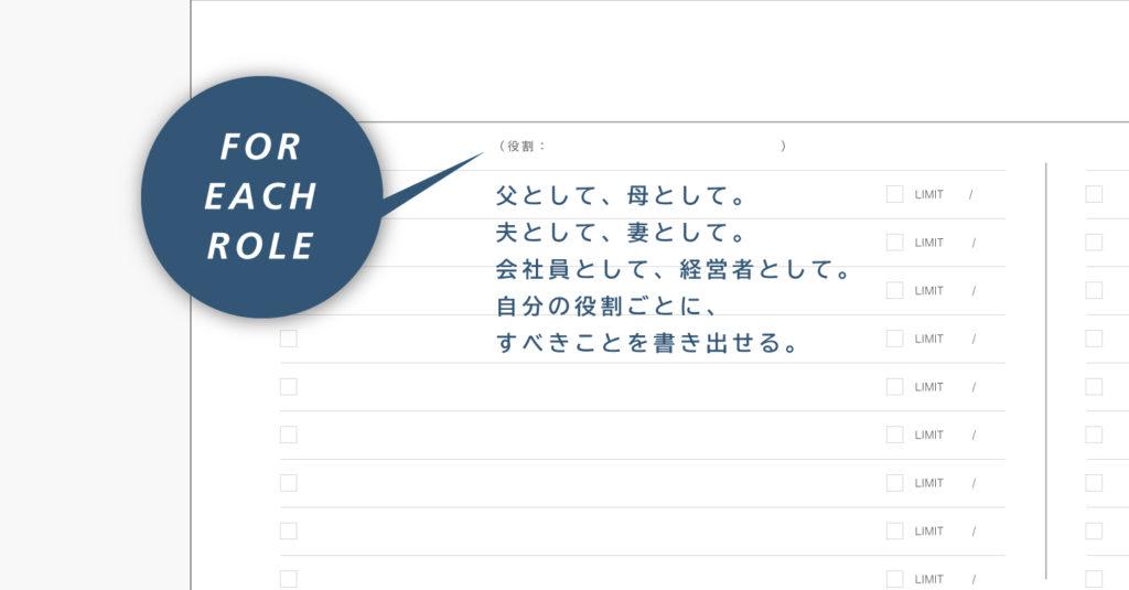 ALL TODO リスト 役割記入イメージ
