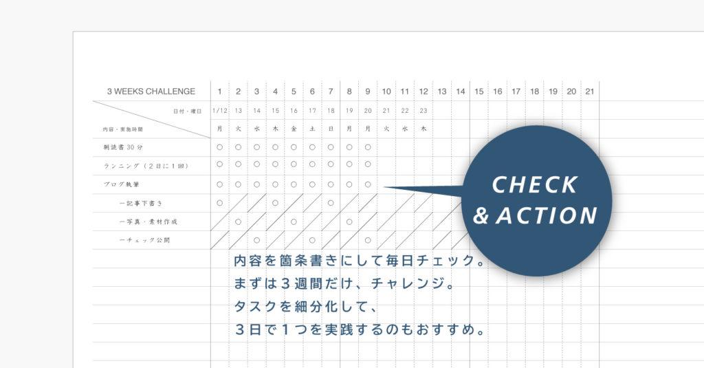 3週間習慣化実践チャレンジシートの利用イメージ